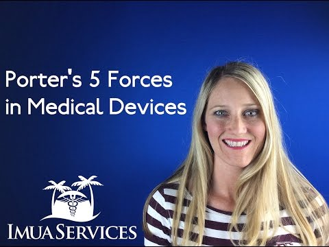 Porter's 5 Forces in Medical Devices