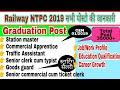 Railway NTPC recruitment 2019 job profile work profile job description | railway ntpc fill form 2019