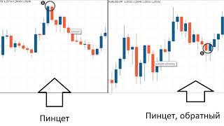 Полный Курс Обучения Торговле Бинарными Опционами. Buffett BO Price Action УРОК 3