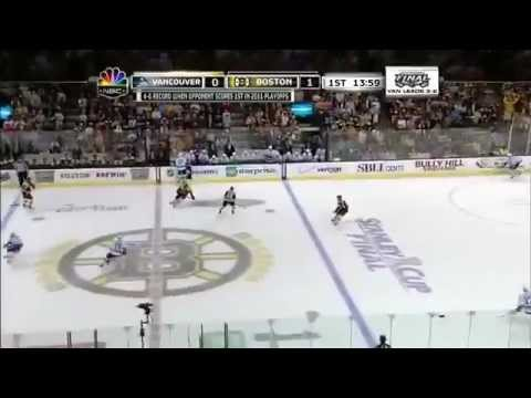 NHL 2011 Stanley Cup Finals Game 6 - Vancouver Canucks vs Boston Bruins Highlights