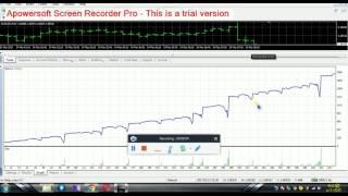 Robot Forex 2017 work 100 Lot 0,01 profit stabil