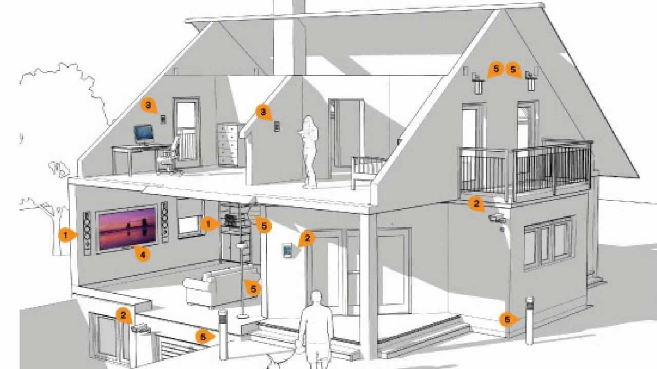 house wiring installation