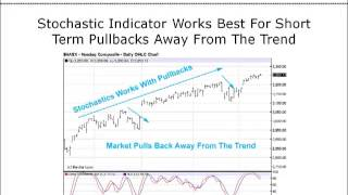 Short Term Stock Trading Strategies - Don't Miss Out On Retracements