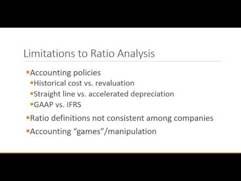 Financial Management: Ratio Analysis Limitations