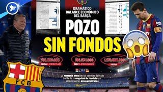 L'Espagne sous le choc après la révélation de la dette colossale du Barça | Revue de presse