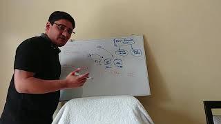 Whiteboard: [Red Hat JBoss Data Virtualization] thumbnail