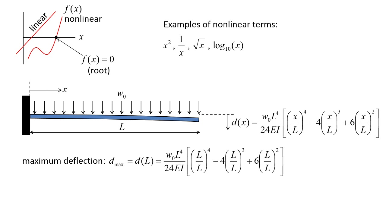 numerical modeling: topic 2.1 - introduction to solving nonlinear