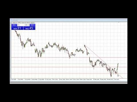 Dax-Signal: Rückblick und Ausblick als Besprechung am Chart