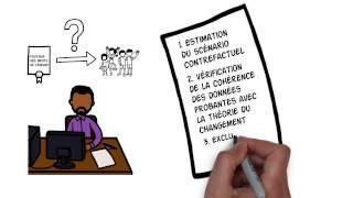 Présentation des stratégies d'attribution causale