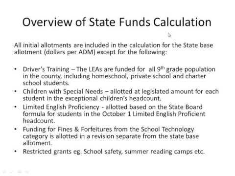 Dissecting Charter School Funding