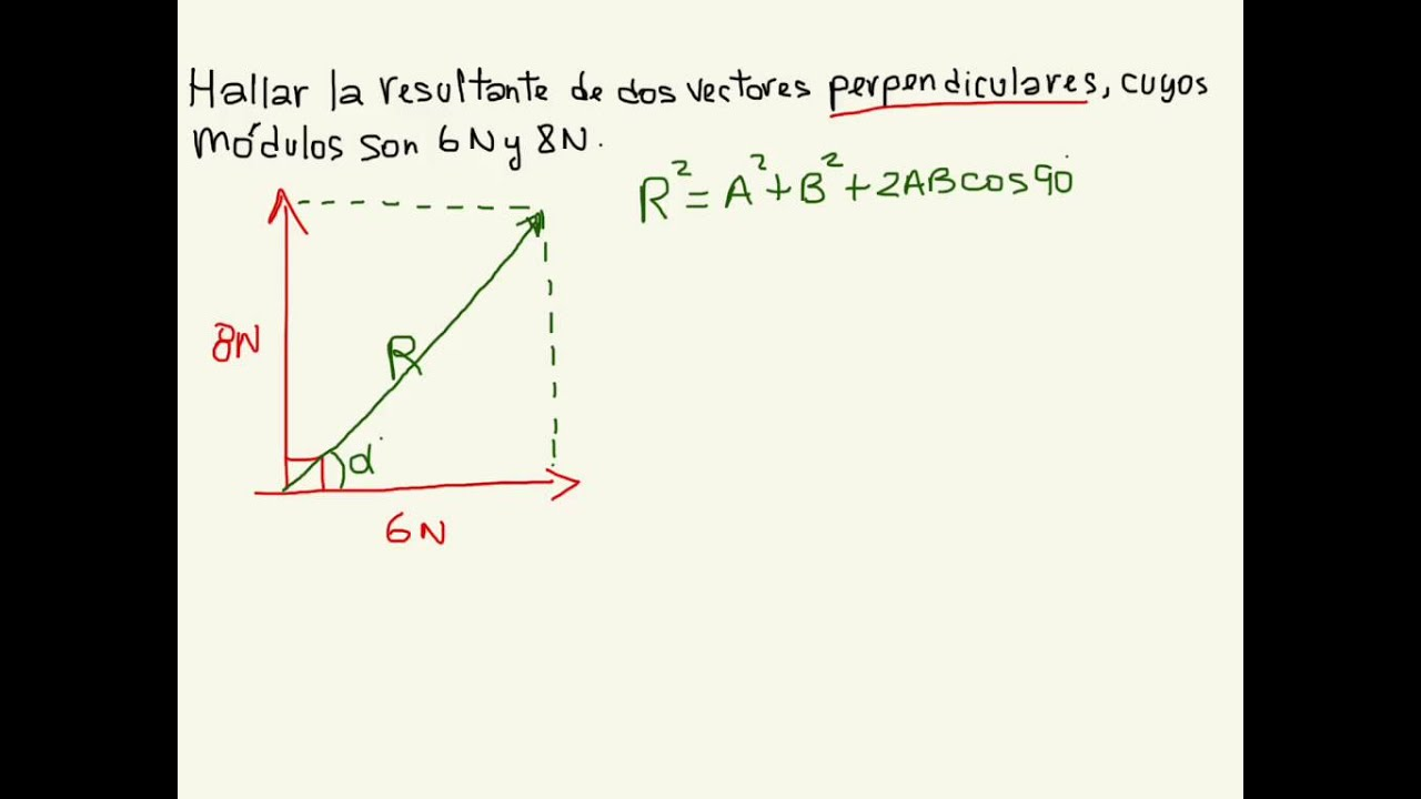 Resultante de dos vectores perpendiculares - YouTube