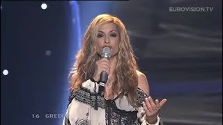EUROVISION 2000-2018//TOP 19 Best Host Countries