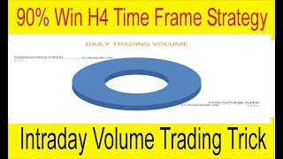 90%+ win H4 time frame Forex trading strategy | Best Intraday volume trick Taniforex in Urdu & Hindi