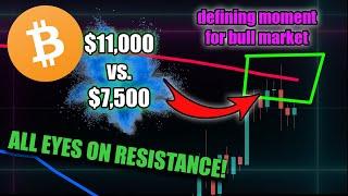 URGENT BITCOIN UPDATE | BTC PRICE IN CRITICAL STATE $11k vs. $7,500