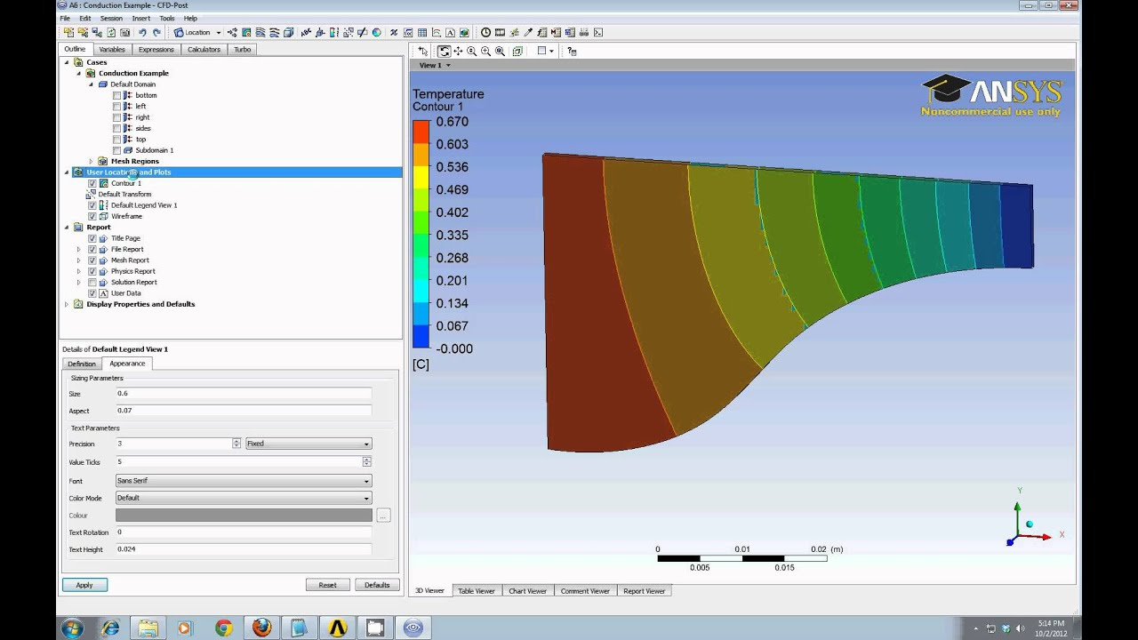 ANSYS CFX ConductionHT P5 Post