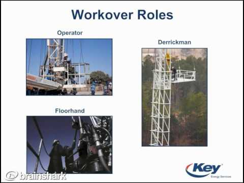 Key Energy Training Videos | Society of Petroleum Engineers
