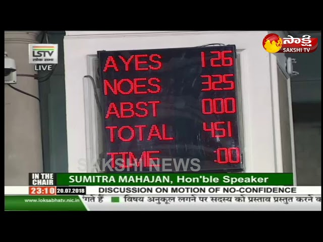 No Confidence Motion Rejected by 126-325 Votes|| Modi wins no-trust vote||126 : 325 వీగిన అవిశ్వాసం