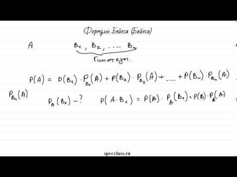 Условная вероятность примеры решения задач задача по математике 5 класс виленкин с решением