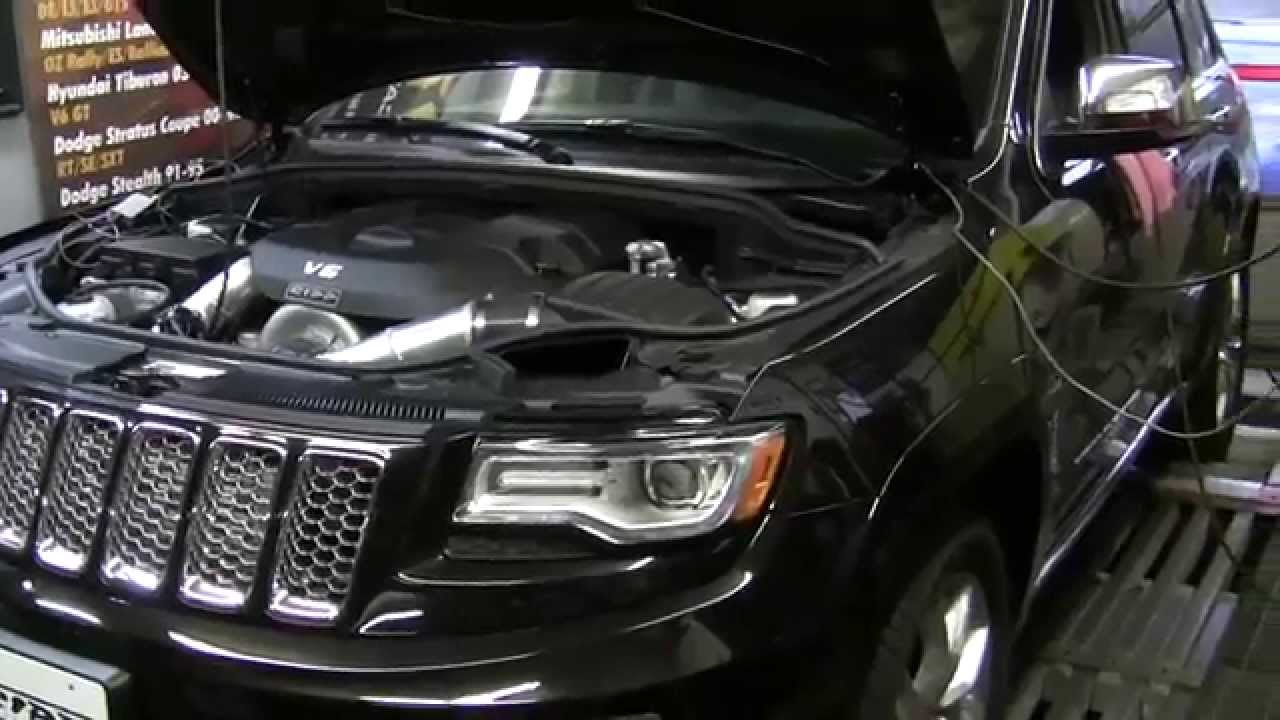 Ripp Supercharged Grand Cherokee 3 6 Dyno Youtube