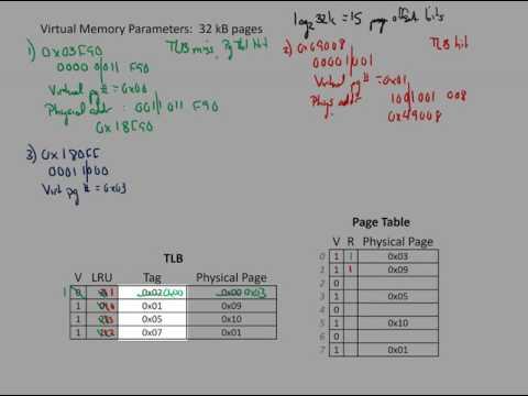 Virtual Address Translation Example