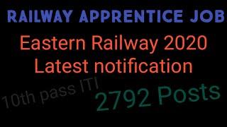 Railway latest jobs 2020 latest notification eastern railway  full description