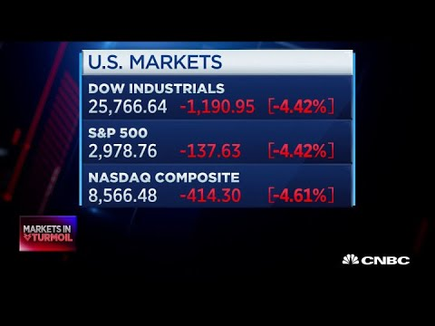 Dow plunges more than 2000 points, biggest decline since 2008, as ...