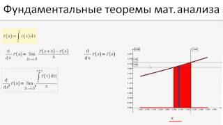 1403.Фундаментальные теоремы мат.анализа (вывод)