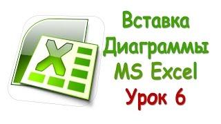 Как создать диаграмму в Excel. Урок 6.