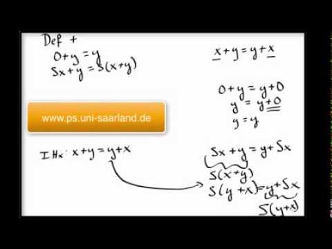 Introductory Proof: Commutativity of Addition