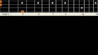 Last Kiss  Pearl Jam  Basic Guitar Lesson Fingerstyle Solo Chord Melody