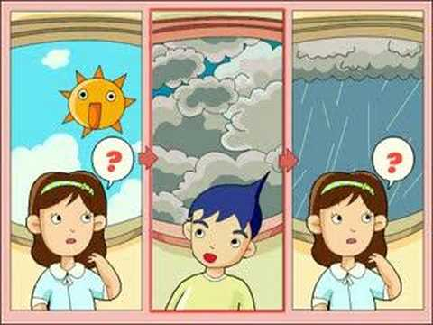 Grade 4 Song - How's The Weather