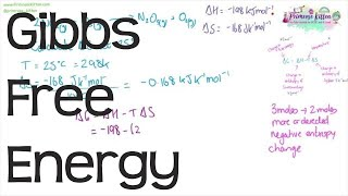Gibbs Free Energy Calculations | Chemistry A-Level