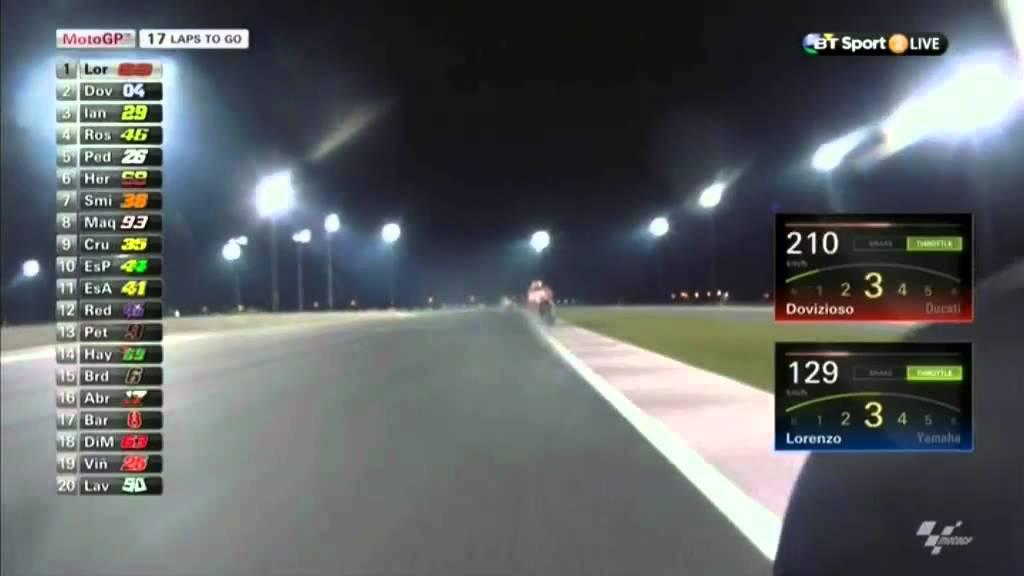 Ducati Top Speed Qatar