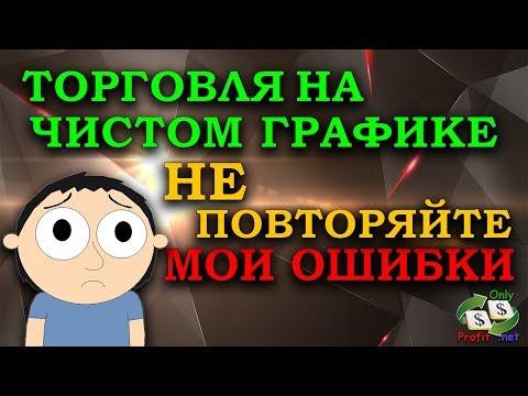 Единственной в россии виртуальной биржей допускающей к торгам всех желающих онлайн чат заработка в сети