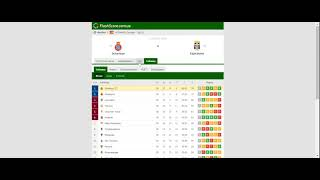 Обзор голов на Футбол и Прогноз на матч Эспаньол Картахена 14 05 2021 вторая очная встреча