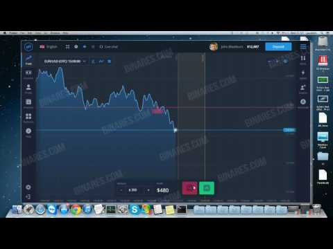 ⭐️binary options strategy secret