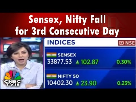 Sensex, Nifty Fall for 3rd Consecutive Day; Nifty Bank Index Underperforms | Market Today Talk Back