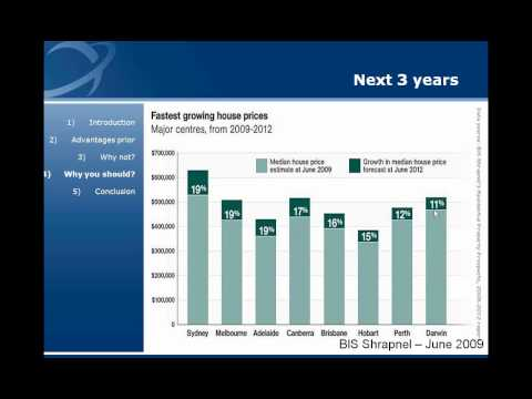 Let's Talk Property | 17th June 2009 | Offshore Investing | Focus on Australia | IPS | Scott Picken