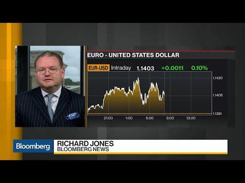 ECB Anticipates Ending Asset Purchases in December