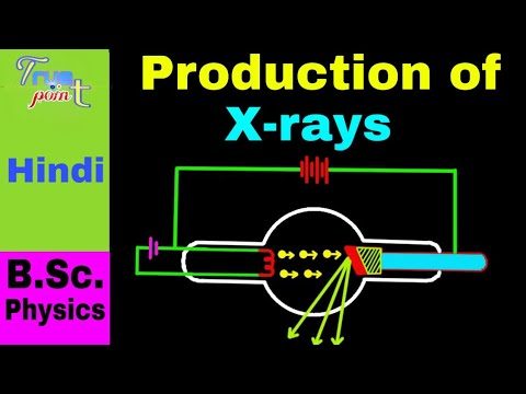 🔴 Production Of X-Rays || In Hindi