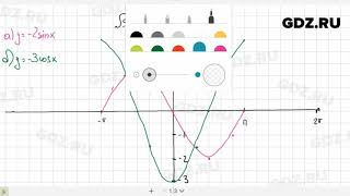 № 13.2- Алгебра 10-11 класс Мордкович