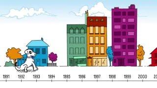 Citya, l'agence de rencontre immobilière