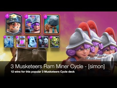 3 Musketeers Ram Miner Cycle Deck - 12 wins [Simon]