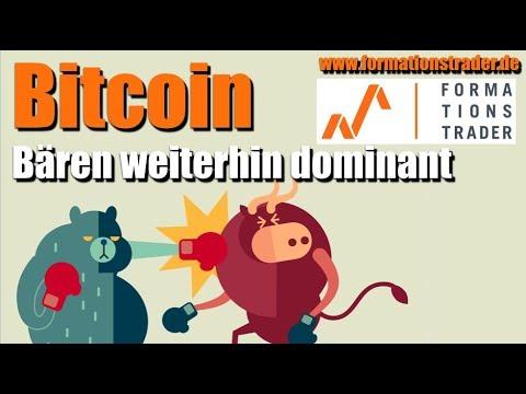 Bitcoin: noch wichtiger als der Chart ist das Risk-Management