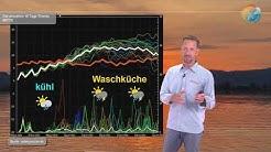 Wetterprognose: Von der Schafskälte light in die dampfige Waschküche. Bald wird's schwül-heiß.