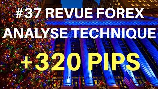 REVUE FOREX ANALYSE TECHNIQUE #37 -29 Décembre 2018 MASTER FENG TRADING