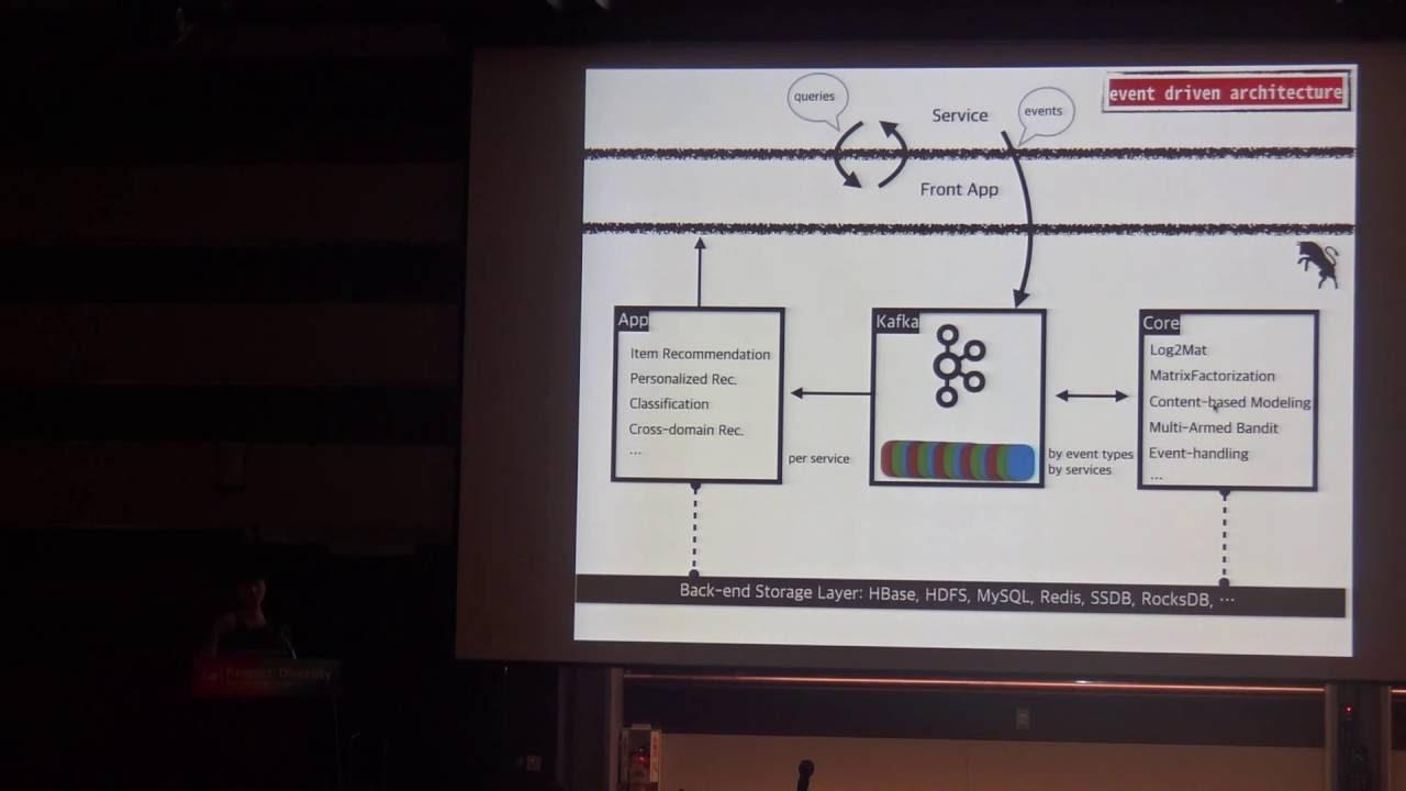 Image from TOROS: Python Framework for Recommender System
