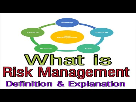 What Are Step Of Risk Management ,what Is Risk Management Definition , Safety Video, Safety Videos