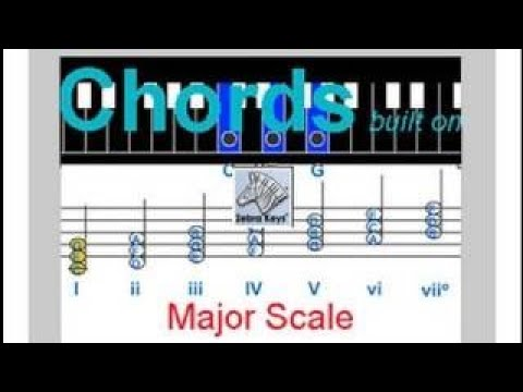 chords of major scale learn music theory 101 youtube. Black Bedroom Furniture Sets. Home Design Ideas