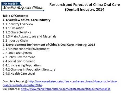 2014 Oral Care Industry in China- Market Size, Demand & Forecast